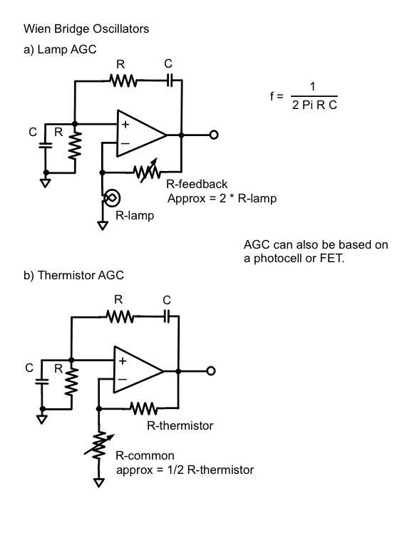 About RC oscillators
